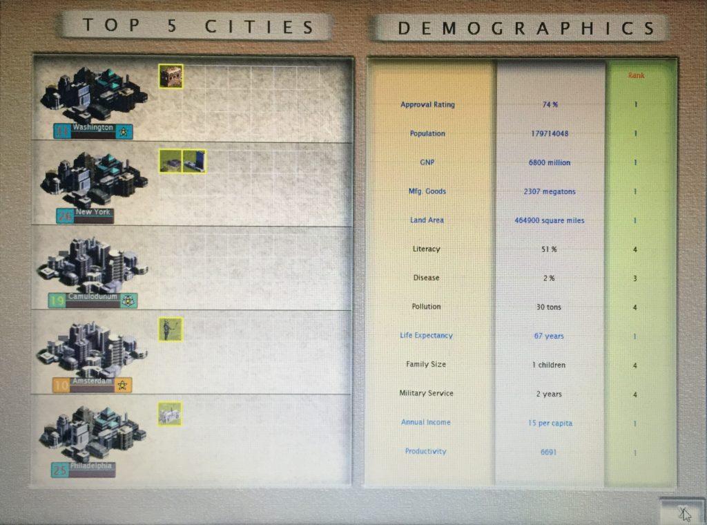 Top cities Civilization 3 best stats statistics weird Internett