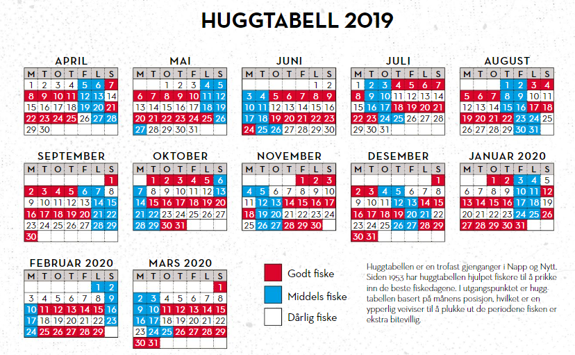 huggtabell 2019 bitt kalender kallender bitkalender huggkallender hugg tabell bettkalender bett kalender nappkalender napp kallender 2019 w 2020 2021