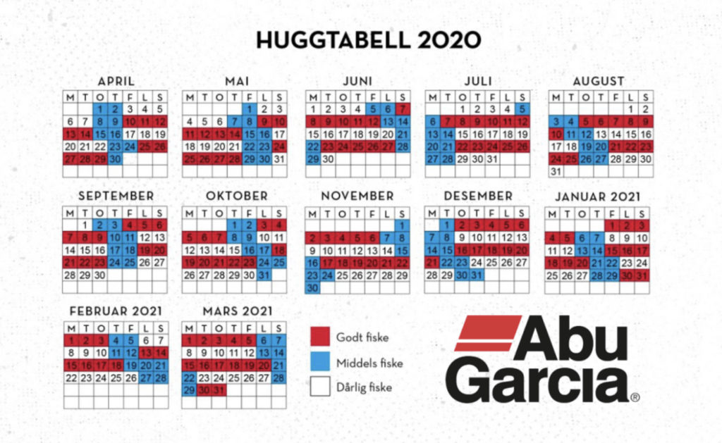 huggtabell 2020 og 2021 bitt kalender kallender bitkalender huggkallender hugg tabell bettkalender bett kalender nappkalender napp kallender 2019 w 2020 2021 Abu garcia